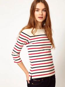 Breton stripes - moda 2019